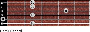 Gbm11 for guitar on frets 2, 0, 2, 4, 2, 2