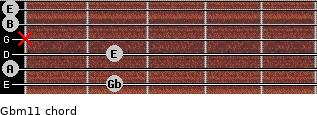 Gbm11 for guitar on frets 2, 0, 2, x, 0, 0