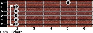 Gbm11 for guitar on frets 2, 2, 2, 2, 2, 5