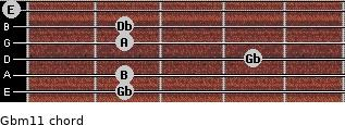Gbm11 for guitar on frets 2, 2, 4, 2, 2, 0