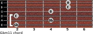 Gbm11 for guitar on frets 2, 4, 2, 4, 5, 5