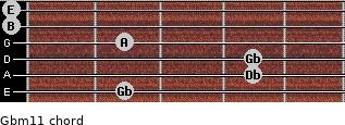 Gbm11 for guitar on frets 2, 4, 4, 2, 0, 0
