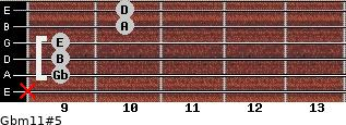 Gbm11#5 for guitar on frets x, 9, 9, 9, 10, 10
