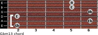 Gbm13 for guitar on frets 2, 6, 2, 6, 5, 5