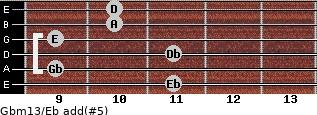 Gbm13/Eb add(#5) guitar chord