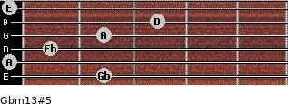 Gbm13#5 for guitar on frets 2, 0, 1, 2, 3, 0