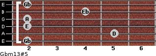Gbm13#5 for guitar on frets 2, 5, 2, 2, 4, 2