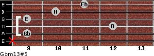 Gbm13#5 for guitar on frets x, 9, 12, 9, 10, 11