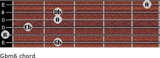 Gbm6 for guitar on frets 2, 0, 1, 2, 2, 5