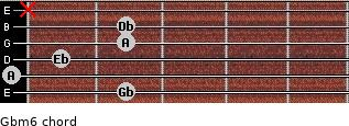 Gbm6 for guitar on frets 2, 0, 1, 2, 2, x