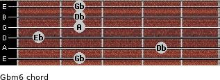 Gbm6 for guitar on frets 2, 4, 1, 2, 2, 2