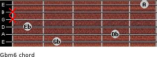 Gbm6 for guitar on frets 2, 4, 1, x, x, 5