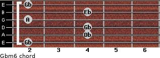 Gbm6 for guitar on frets 2, 4, 4, 2, 4, 2