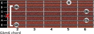 Gbm6 for guitar on frets 2, 6, x, 6, 2, 5
