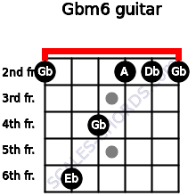 Gbm6 for guitar on frets 2, 6, 4, 2, 2, 2