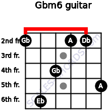 Gbm6 for guitar on frets 2, 6, 4, 2, 2, 5