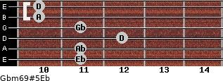 Gbm6/9#5/Eb for guitar on frets 11, 11, 12, 11, 10, 10
