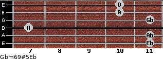 Gbm6/9#5/Eb for guitar on frets 11, 11, 7, 11, 10, 10