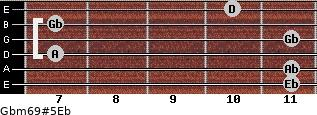 Gbm6/9#5/Eb for guitar on frets 11, 11, 7, 11, 7, 10