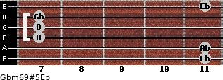Gbm6/9#5/Eb for guitar on frets 11, 11, 7, 7, 7, 11