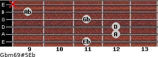 Gbm6/9#5/Eb for guitar on frets 11, 12, 12, 11, 9, x