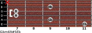 Gbm6/9#5/Eb for guitar on frets 11, 9, 7, 7, 9, x