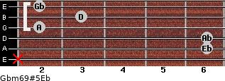 Gbm6/9#5/Eb for guitar on frets x, 6, 6, 2, 3, 2