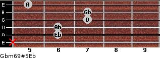 Gbm6/9#5/Eb for guitar on frets x, 6, 6, 7, 7, 5