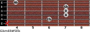 Gbm6/9#5/Eb for guitar on frets x, 6, 7, 7, 7, 4
