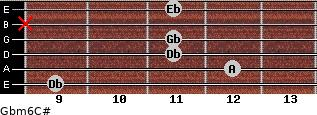Gbm6/C# for guitar on frets 9, 12, 11, 11, x, 11