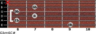 Gbm6/C# for guitar on frets 9, 6, 7, 6, 7, x