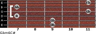Gbm6/C# for guitar on frets 9, 9, 7, 11, 7, 11