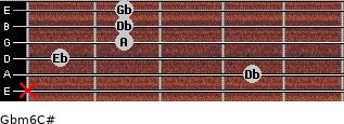 Gbm6/C# for guitar on frets x, 4, 1, 2, 2, 2