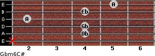 Gbm6/C# for guitar on frets x, 4, 4, 2, 4, 5