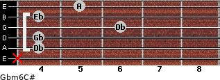 Gbm6/C# for guitar on frets x, 4, 4, 6, 4, 5