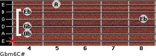 Gbm6/C# for guitar on frets x, 4, 4, 8, 4, 5