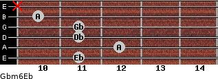 Gbm6/Eb for guitar on frets 11, 12, 11, 11, 10, x