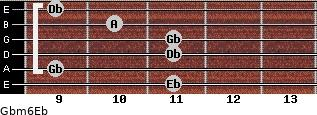 Gbm6/Eb for guitar on frets 11, 9, 11, 11, 10, 9