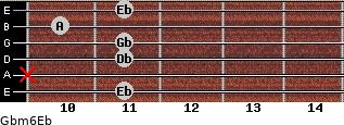 Gbm6/Eb for guitar on frets 11, x, 11, 11, 10, 11