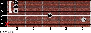 Gbm6/Eb for guitar on frets x, 6, 4, 2, 2, 2