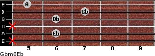 Gbm6/Eb for guitar on frets x, 6, x, 6, 7, 5