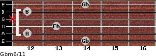 Gbm6/11 for guitar on frets 14, 12, 13, x, 12, 14