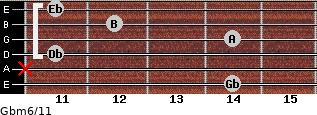 Gbm6/11 for guitar on frets 14, x, 11, 14, 12, 11