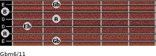 Gbm6/11 for guitar on frets 2, 0, 1, 2, 0, 2