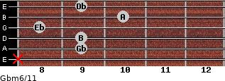 Gbm6/11 for guitar on frets x, 9, 9, 8, 10, 9