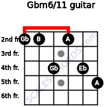 Gbm6/11 for guitar on frets 2, 2, 4, 2, 4, 5