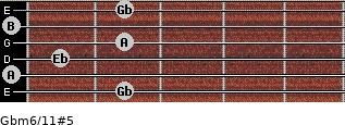 Gbm6/11#5 for guitar on frets 2, 0, 1, 2, 0, 2