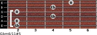 Gbm6/11#5 for guitar on frets 2, 2, 4, 2, 4, 5