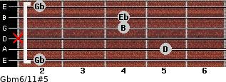 Gbm6/11#5 for guitar on frets 2, 5, x, 4, 4, 2