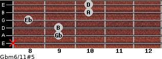 Gbm6/11#5 for guitar on frets x, 9, 9, 8, 10, 10